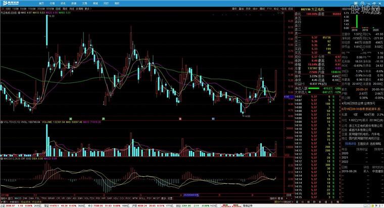 渤海证券金融终端股票软件行情分析界面