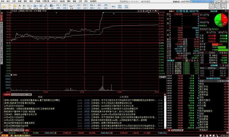 中国民族证券同花顺版-股票软件下载-股城网